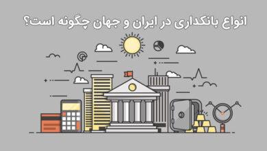 Photo of انواع بانکداری در جهان و ایران